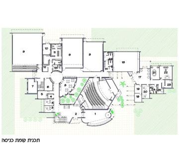 תוכנית ''המרכז לחינוך משלים בעמק הירדן''. החלל המעוגל בחזית (1) הוא חדר ההנצחה (תכנית: א.ב. מתכננים)