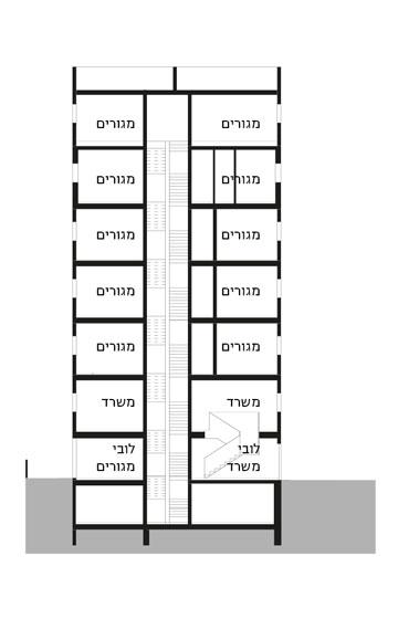 עירוב שימושים: משרדים ומגורים (באדיבות זרחי אדריכלים)