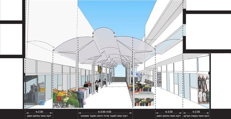 בעיריית תל אביב מקווים ששיפוץ שוק הכרמל (שאמור להיראות כך) יביא אוכלוסייה חדשה להתגורר בו ומסביבו. התחדשות עירונית (באדיבות אקסלרוד גרובמן אדריכלים)