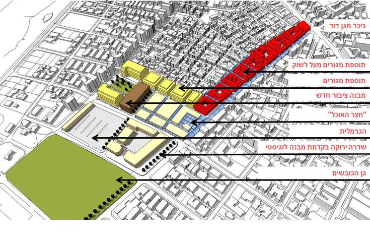 הנה הסכמה של שוק הכרמל בתל אביב, בהנחה שהתוכנית תצא לפועל: בתחילת 2013 יעלו הדחפורים על השוק (באדיבות אקסלרוד גרובמן אדריכלים)