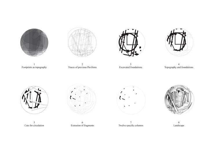 ה''קווים הטופוגרפיים'' שמבוססים על השאריות שנמצאו בקרקע (באדיבות Herzog and de Meuron and Ai Weiwei )