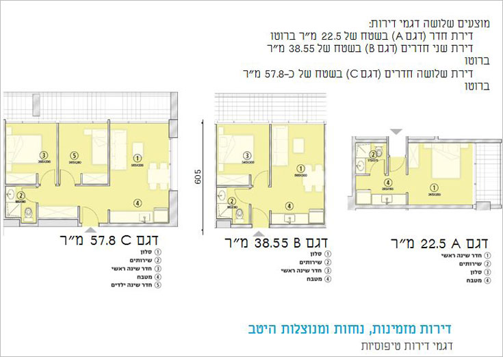 תוכנית: מנספלד קהת אדריכלים