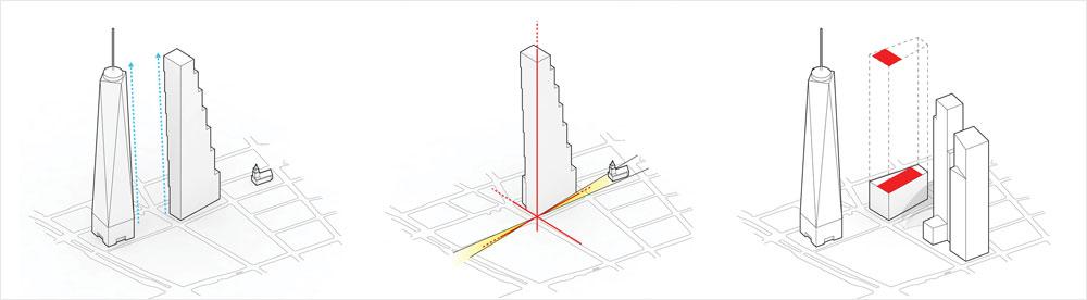 ההקשר העירוני של המגדל המתוכנן והקונספט שלו, מתוך המצגת של משרד האדריכלים הדני