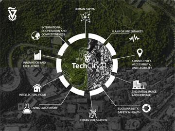 עקרונות התוכנית (באדיבות הפקולטה לארכיטקטורה ובינוי ערים ואגף בינוי ותחזוקה בטכניון)