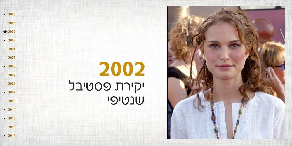 """בשנה שבה כיכבה פורטמן ב""""מלחמת הכוכבים- מתקפת המשובטים"""" היא התייצבה בטקס פרסי ה-MTV בתסרוקת צמות תמוהות בצבע חול, ובלוק שממש דרש שרוואל צבעוני. גיל 21 זה לא מבוגר מדי למרד גיל ההתבגרות? אולי לא באמריקה (צילום: gettyimages)"""