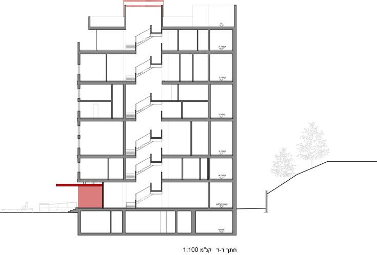 """החתך של הבניין החדש. לפי חוקי תמ""""א 38, ניתן היה להגדיל את אחוזי הבנייה של המבנה הקודם וכן להוסיף שתי קומות (שרטוט: arstudio - ארנון ניר אדריכלות בע""""מ )"""