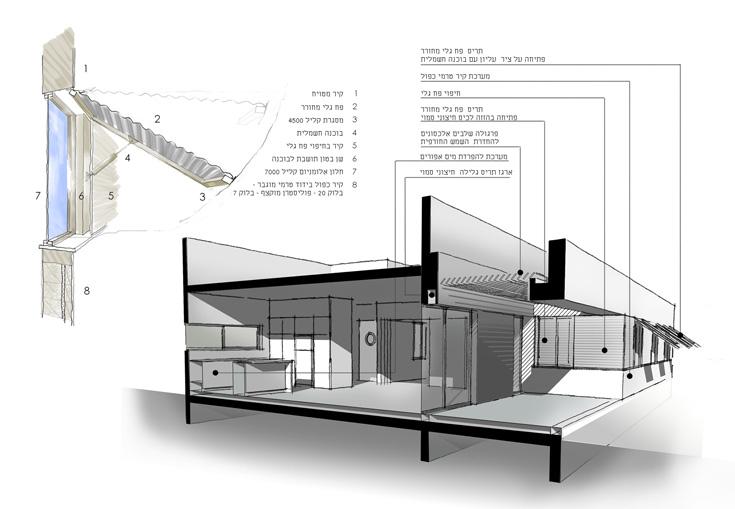 תוכנית התריסים של הבית (צילום: SaaB Architects)