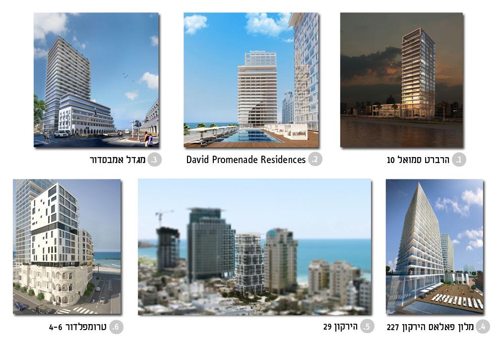 הנה 6 מתוך הפרויקטים שכבר נבנים, או מתוכננים וטרם קיבלו אישורים אחרונים, לאורך קו החוף של העיר העברית הראשונה (הדמיה: Andon design, סטודיו 84, אנדו סטודיו, פייגין אדריכלים, קו מתאר אדריכלים)