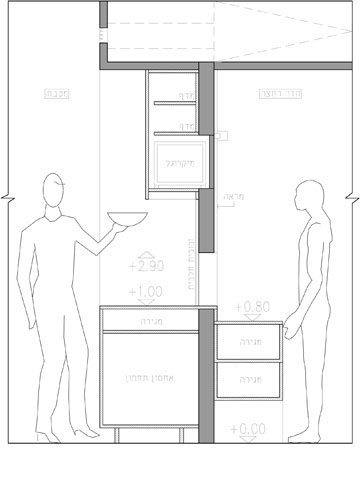 החתך מראה את שילוב הפונקציות משני צדי הקיר (שרטוט: ספארו אדריכלים)