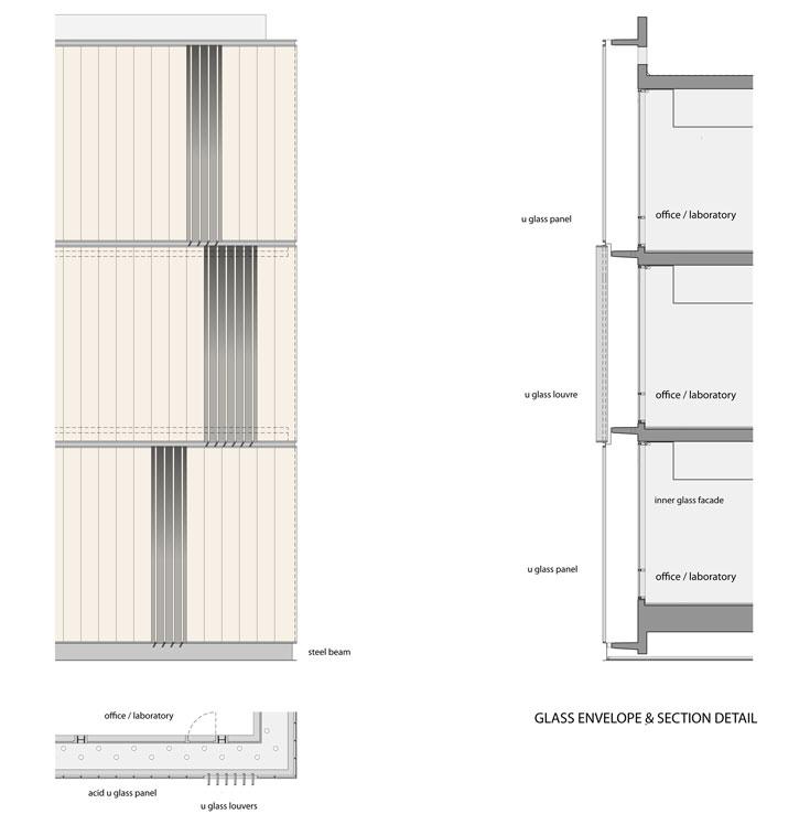 פרט חתך (מימין) ומעטפת הזכוכית (משמאל) (תכנון: חיוטין אדריכלים)