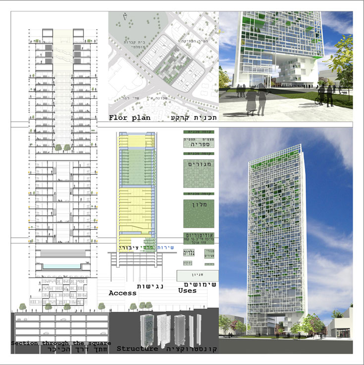 שער העיר באר שבע, הצעתה של נטלי רויזין (הדמיה: נטלי רויזין  )