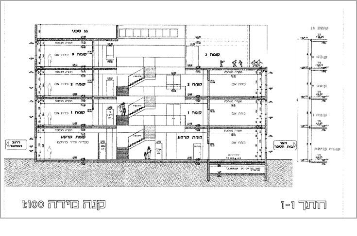 חתך בית הספר ''הירוק'' שייבנה על גינת דרויאנוב. האם העירייה מתכוונת להוסיף לו גם חניו תת קרקעי? (תכנון: אורנת שפירא אדריכלות ותכנון עירוני, באדיבות עיריית תל אביב)