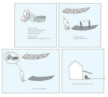 אלמנטים שירכיבו את הפתרון שזכה בתחרות על גן עלומים (באדיבות מוזיאון העיצוב חולון)