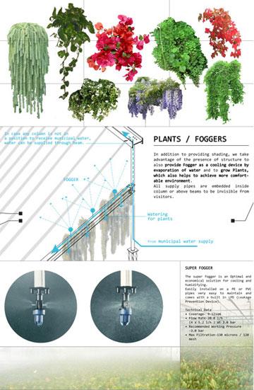 צמחים שיטופחו בגינה של מרכז שטיינברג (באדיבות מוזיאון העיצוב חולון)