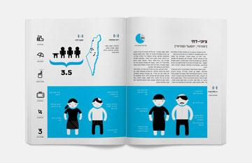 מדמוגרפיה, דרך כשרות ותקשורת, ועד לבוש ומראה (מתוך הספר מגדיר דוסים, מדריך לחברה הדתית בישראל)