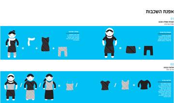 סודות מארונה של אישה דתייה: חולצת בסיס ומכנסיים מתחת לחצאית (מתוך הספר מגדיר דוסים, מדריך לחברה הדתית בישראל)