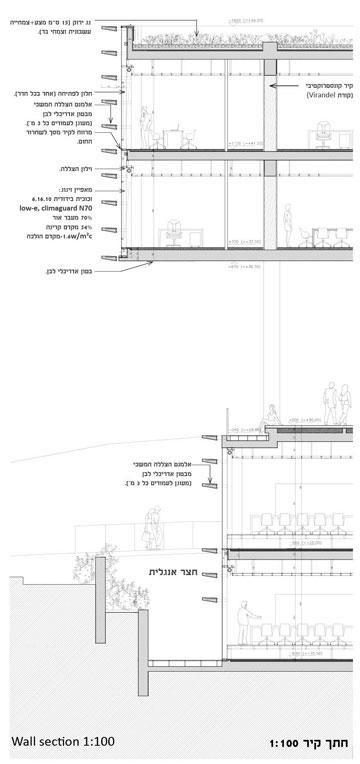 (תכנון: גוטסמן שמלצמן אדריכלות)