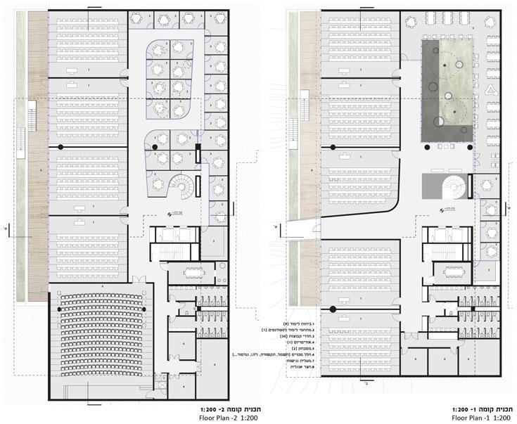 תוכנית שתי הקומות התחתונות: בעיקר כיתות לימוד וגם אולם (בקומה מינוס שתיים) וחצר אנגלית (בקומה מינוס אחת) (תכנון: גוטסמן שמלצמן אדריכלות)
