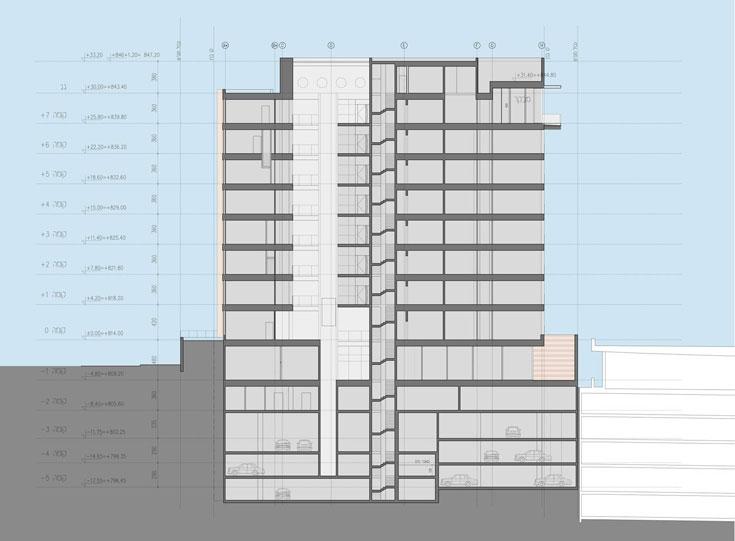 חתך בניין מבקר המדינה (הדמיה: קולקר קולקר אפשטיין אדריכלים, 1991, בעמ , באדיבות שיכון ובינוי)