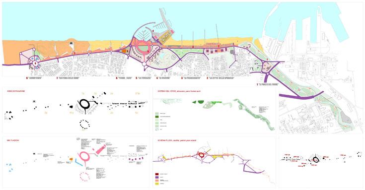 התוכנית האסטרטגית לפיתוח קו החוף של אשדוד - ''מעיר ליד הים - לעיר ים'' - שישה קילומטרים שכוללים שמונה נקודות, בתקציב של 400 מיליון שקלים (הדמיה: מוריה סקלי אדריכלות נוף)