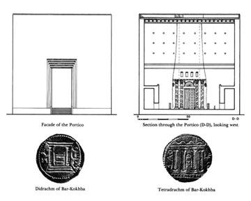 ממצאים עוזרים לפענח פרטים נוספים על המקדש (איור: עידן רבינוביץ' וליין ריטמאייר , בהנחיית יוסף פטריך)