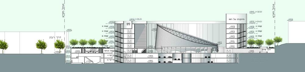 חתך המתחם מראה את 8 הקומות של אגפי המשרדים. בחלק אחר של התוכנית מוזכרות 5 קומות בלבד. כיצד ייתכנו אי-דיוקים כאלה? מדוע לא כל הגובה נראה בחתך? בהיעדר דיון, אין לדעת כרגע