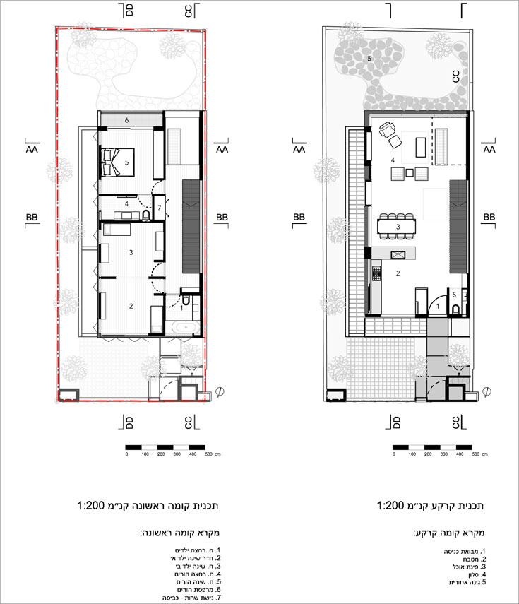 תכנית: דוד לבנטל אדריכלים