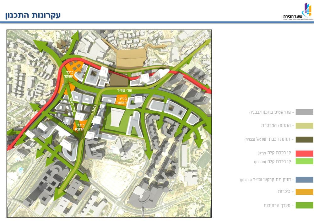 הסטת שיווי המשקל לכיוון הכניסה לעיר תשנה את פניה של ירושלים. מה היא תעשה לפקקים, והאם לא תעודד שימוש ברכבת המהירה לת''א מבלי לגור כאן? (הדמיה:פרחי-צפריר אדריכלים)
