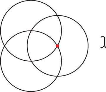 ננעץ את המחוגה בנקודת החיבור הימנית של שני המעגלים  (צילום: דריה קרגולה)