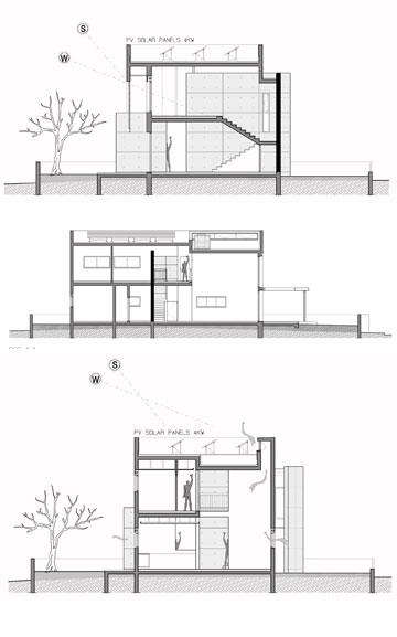 תכנון של זרימת האוויר בבית (באדיבות מלכא אדריכלים)