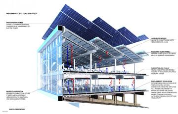 הדמיית הקמפוס המתוכנן של קורנל והטכניון (הדמיה: Copyright Cornell University)